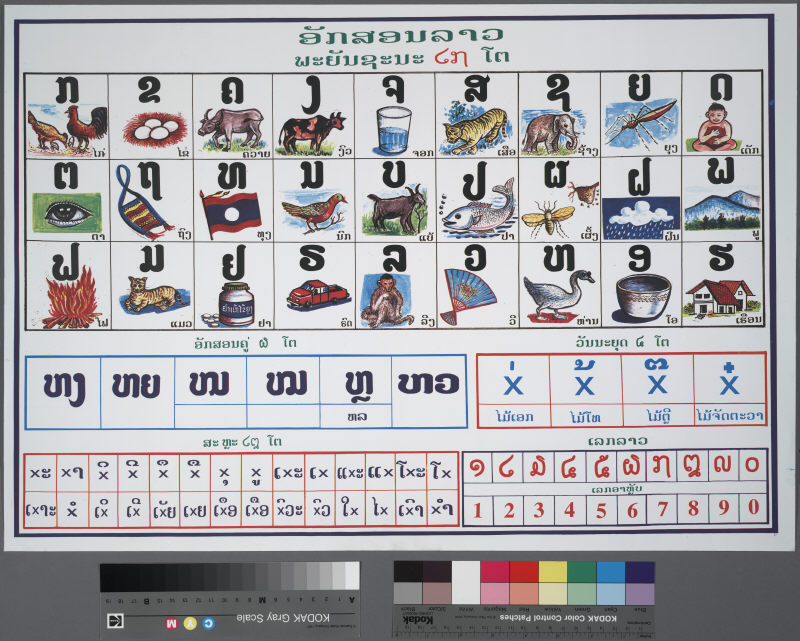 ThaiLanguageCom  Forums  Matching Sanskrit Devanagari With The