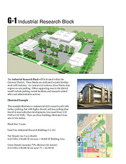 G-1 Industrial Research Block