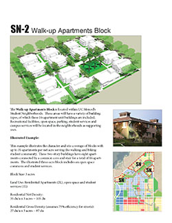 SN-2 Walk-up Apartments Block