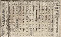 Shōfuda mubiki Nagasaki, Hirose, Kishū, Hanaoka Geka Dōgu Shinajina