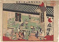 Honke Shinyō Tōzan-dō Ryaku-zu