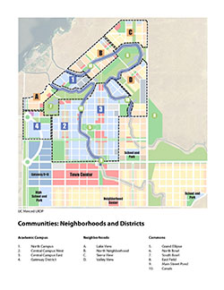Communities: Neighborhoods and Districts, UC Merced Long Range Development Plan