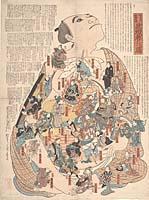 Kinrai ryūkō kabuki uwasa Kenbutsu no hara