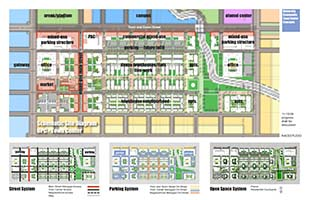 Town Center Schematic Site Diagrams