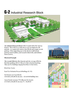G-2 Industrial Research Block