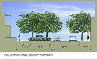 Local Connector - Neighborhood Access