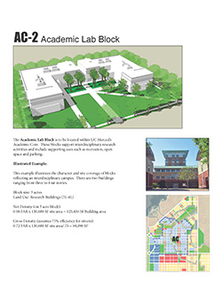 AC-2 Academic Lab Block