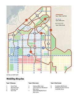 Mobility: Bicycles, UC Merced Long Range Development Plan