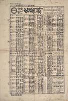 Ika mēi shū -- Tōji hakkō meii shu